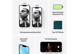 айфон 13 выход